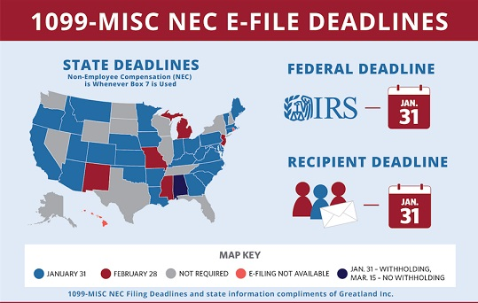 The 1099 Misc Filing Date Is Just Around The Corner Are You Ready