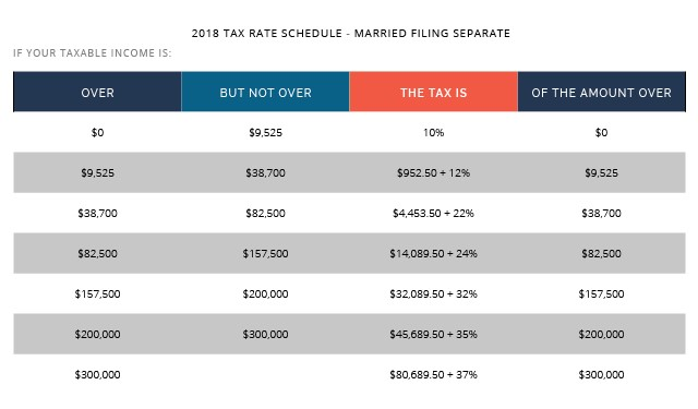 Tax Reform And Your Taxes Meyer Tax Consulting Llc